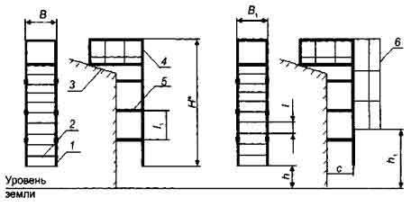 Строение вертикальной пожарной лестницы